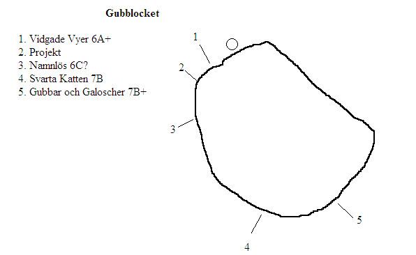 Gubblocket