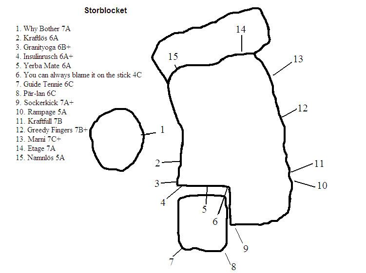 Storblocket