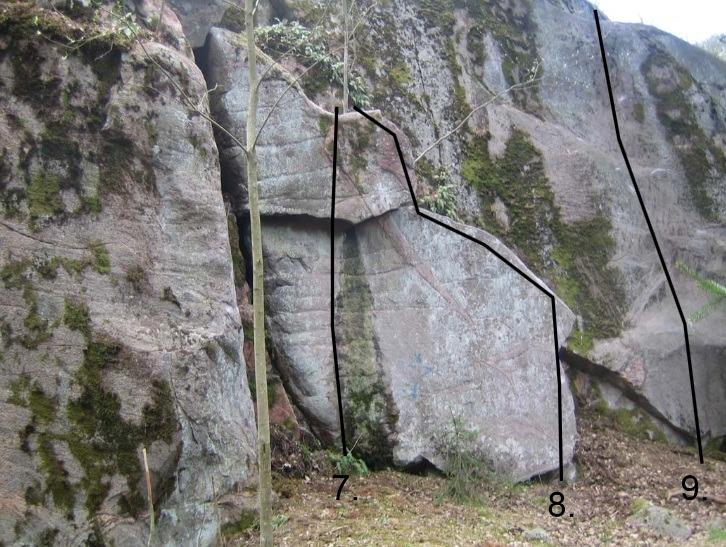 Boulder Turku