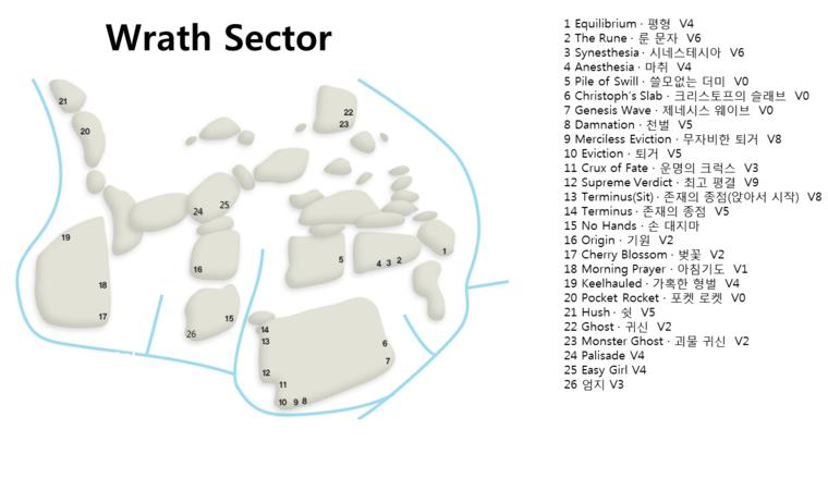 Wrath Sector