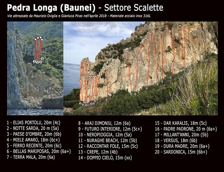 Settore Scalette